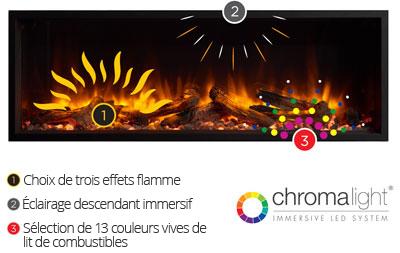 chroma-FR